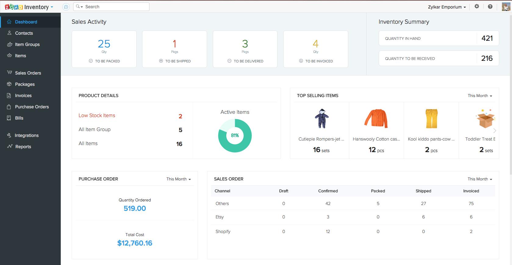 Zoho Inventory Dashboard