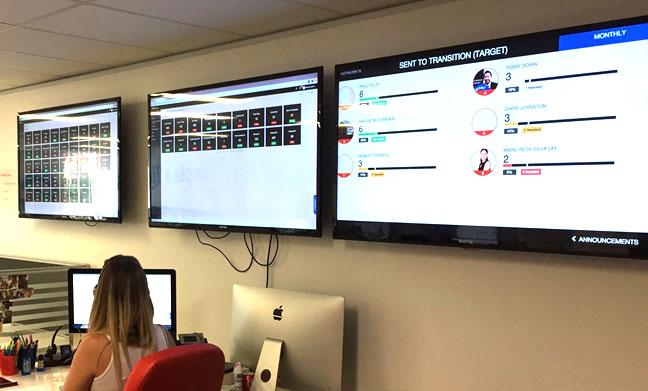 Sales Floor with tv monitors for sales statistics